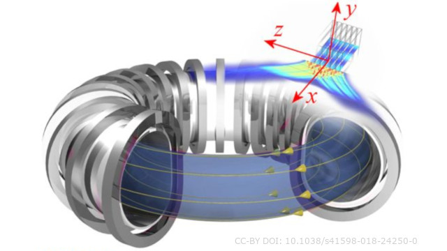 Nuclear Fusion: How to Build a Modern Tokamak. Image used under CC-BY from DOI:10.1038/s41598-018-24250-0
